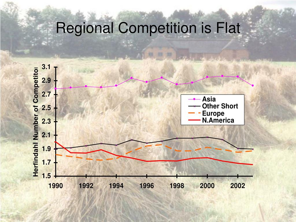 Regional Competition is Flat