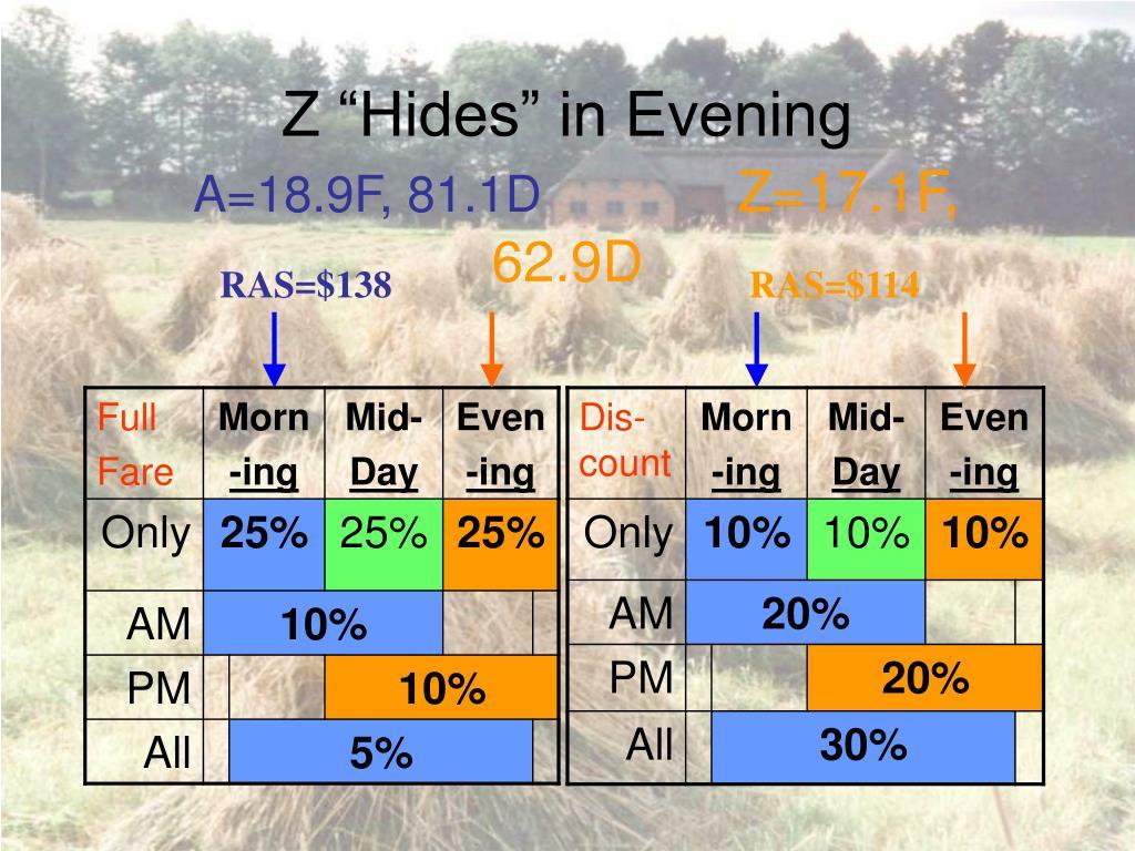 """Z """"Hides"""" in Evening"""