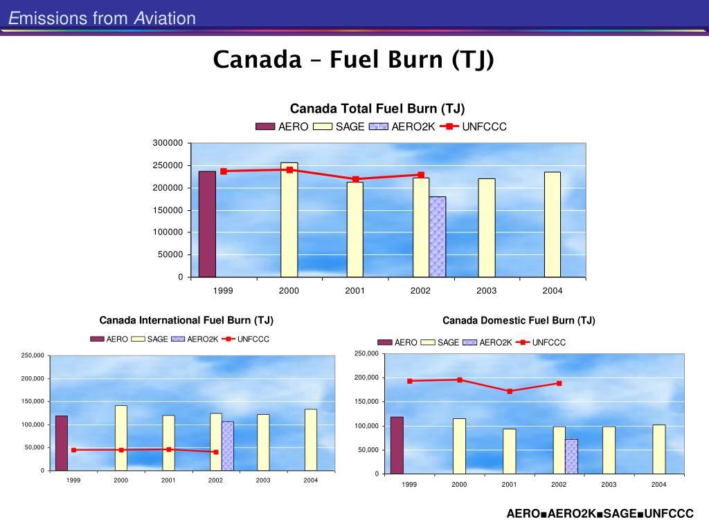 Canada – Fuel Burn (TJ)