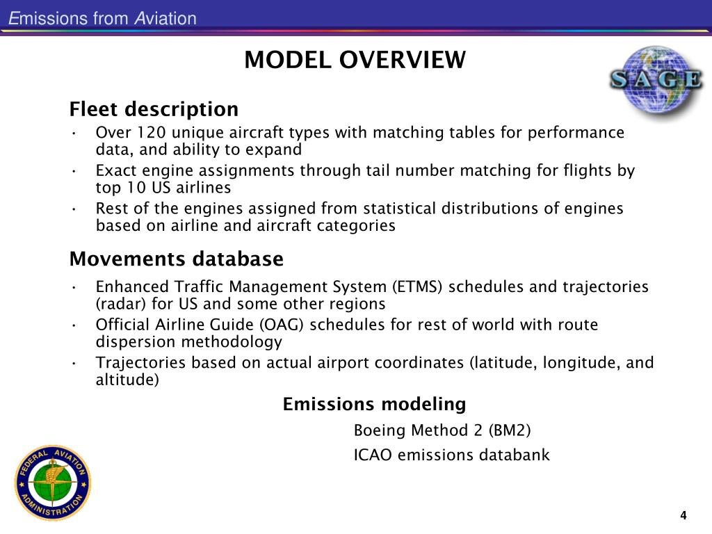 MODEL OVERVIEW