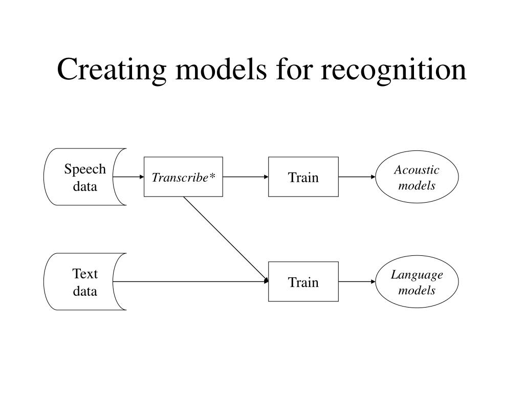 Creating models for recognition