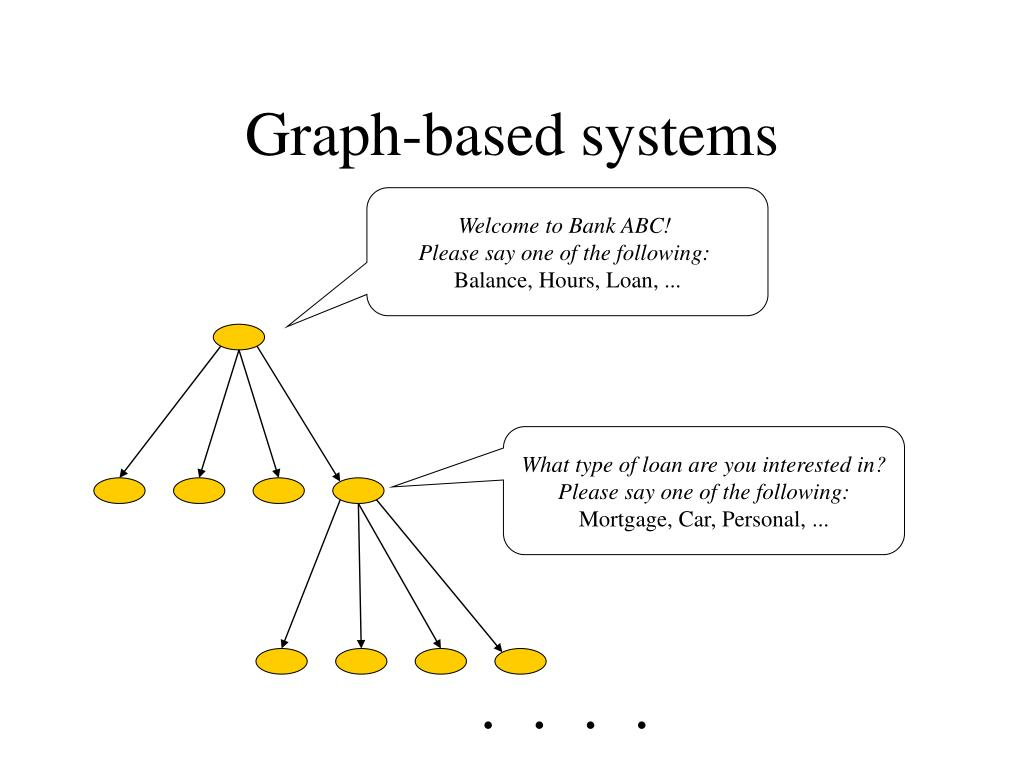 Graph-based systems