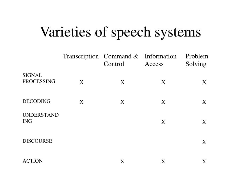 Varieties of speech systems