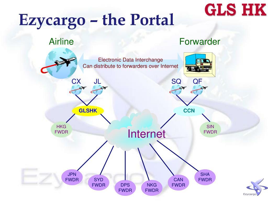 Ezycargo – the Portal