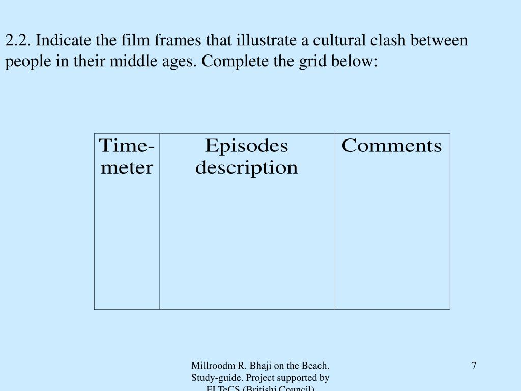 2.2. Indicate the film frames that illustrate a cultural clash between people in their middle ages. Complete the grid below: