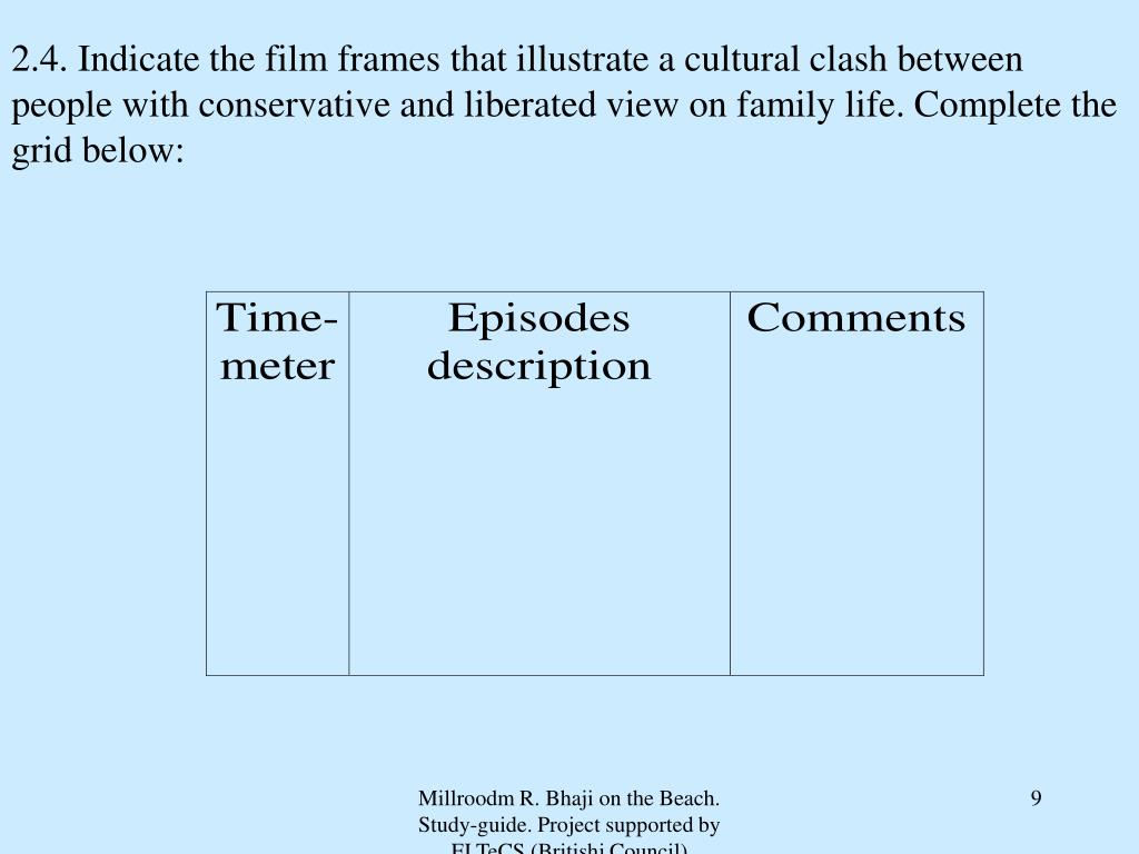 2.4. Indicate the film frames that illustrate a cultural clash between people with conservative and liberated view on family life. Complete the grid below: