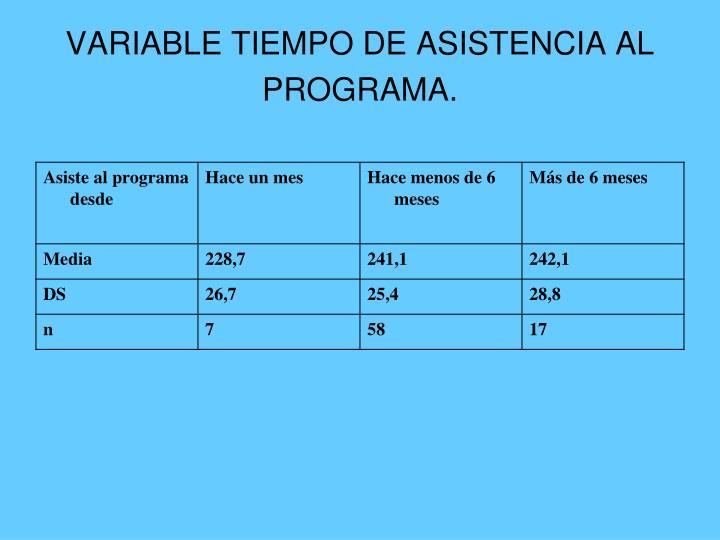 VARIABLE TIEMPO DE ASISTENCIA AL PROGRAMA.