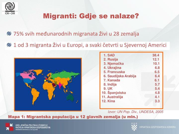 Migranti: Gdje se nalaze?