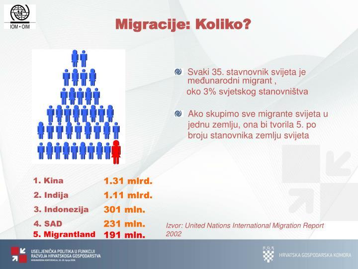 Migracije: Koliko?