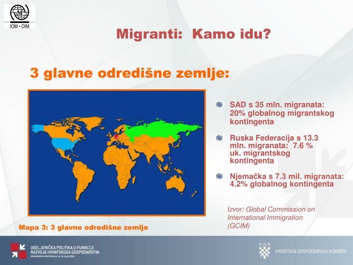 Migranti:  Kamo idu?