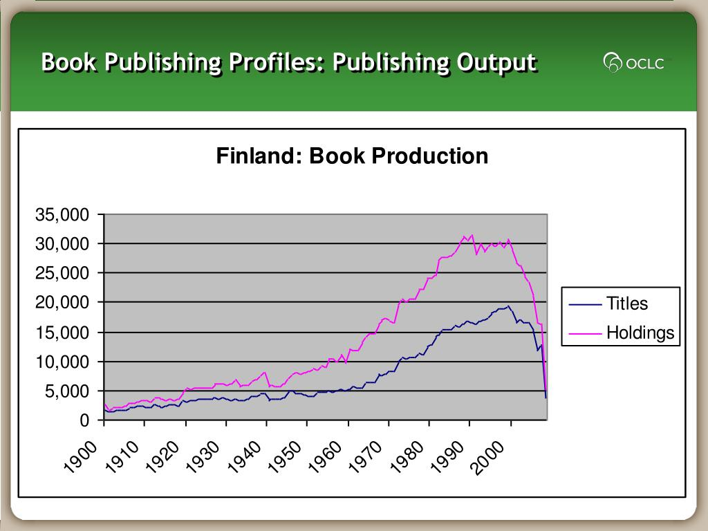Book Publishing Profiles: Publishing Output