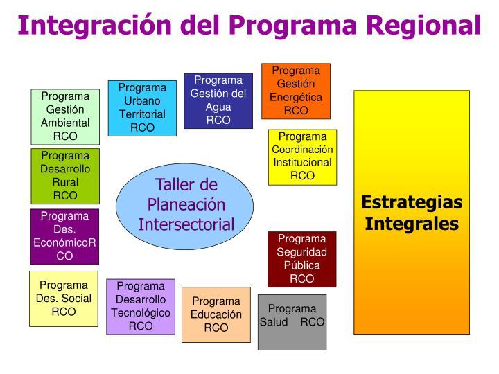 Integración del Programa Regional