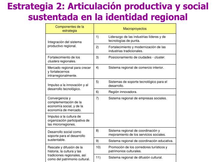Estrategia 2: Articulación productiva y social sustentada en la identidad regional