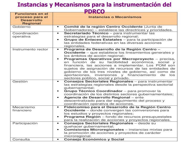 Instancias y Mecanismos para la instrumentación del PDRCO