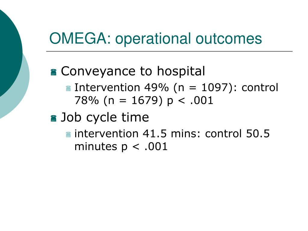 OMEGA: operational outcomes