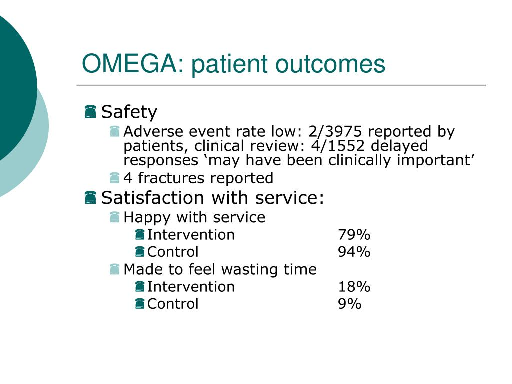 OMEGA: patient outcomes