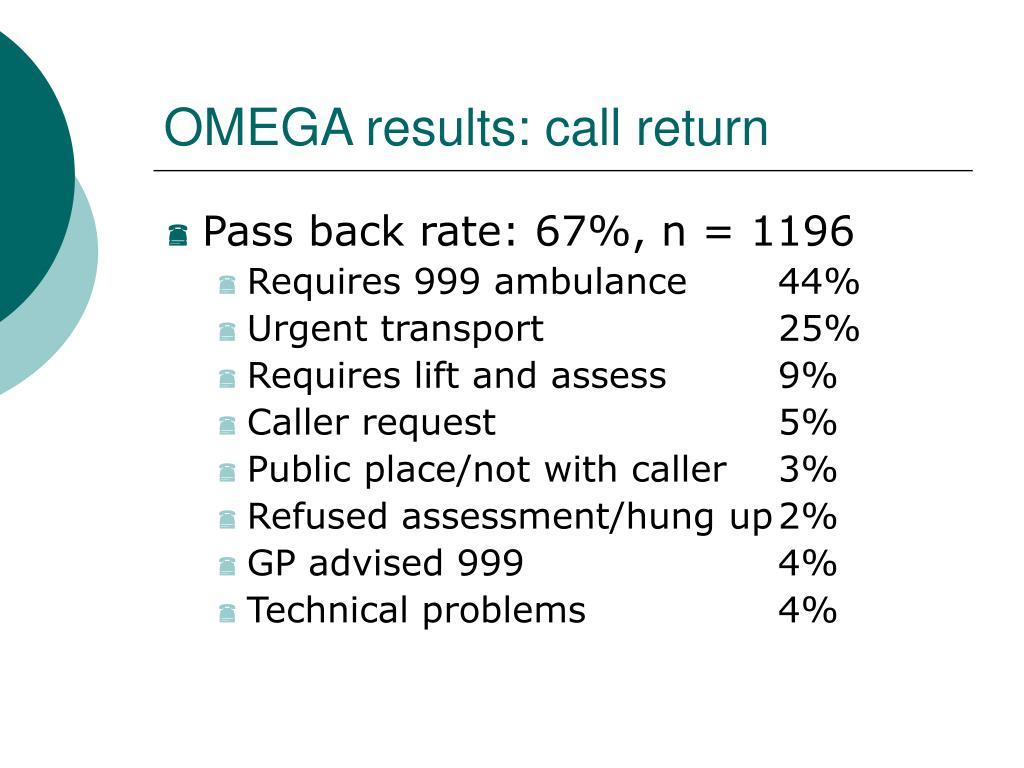 OMEGA results: call return
