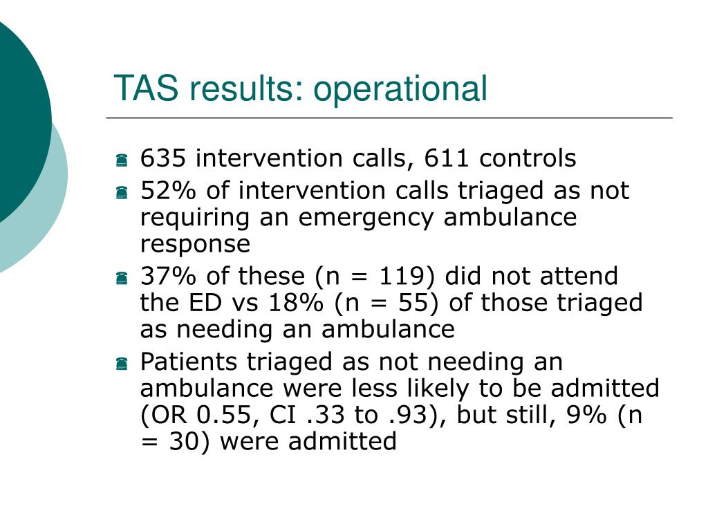 TAS results: operational