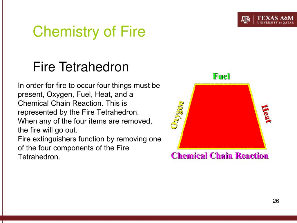 Chemistry of Fire