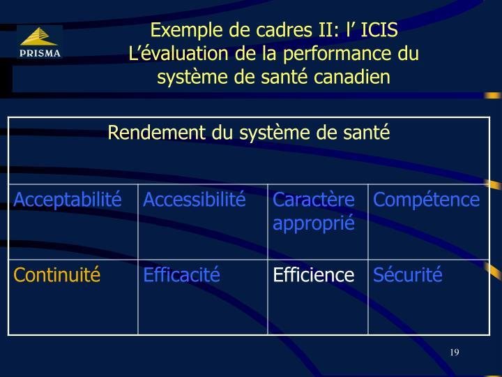 Exemple de cadres II: l' ICIS