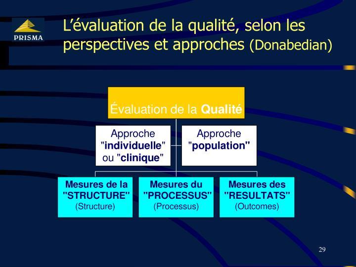 L'évaluation de la qualité, selon les perspectives et approches