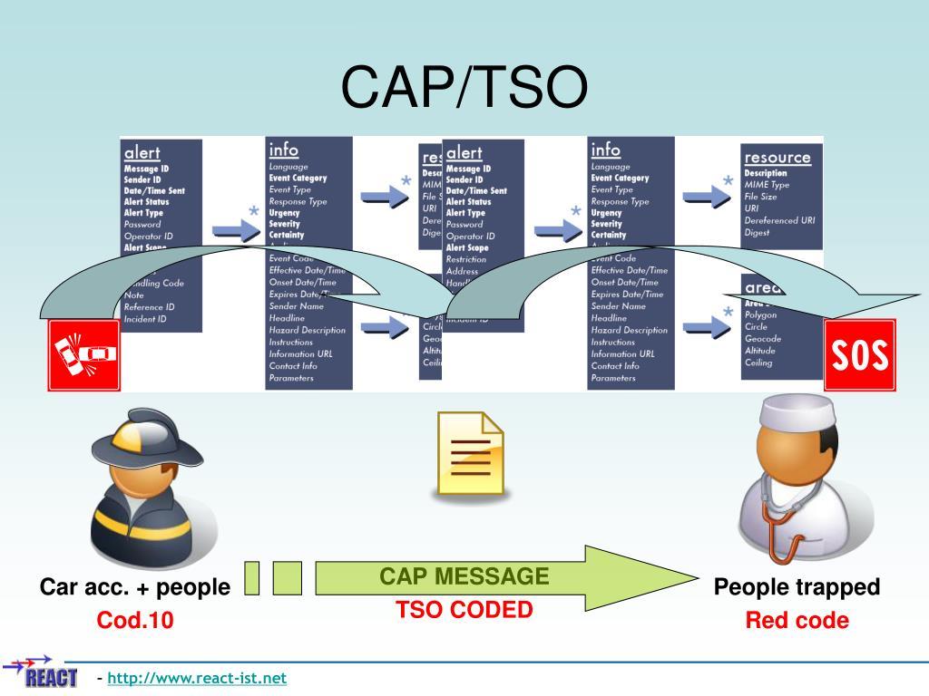CAP/TSO