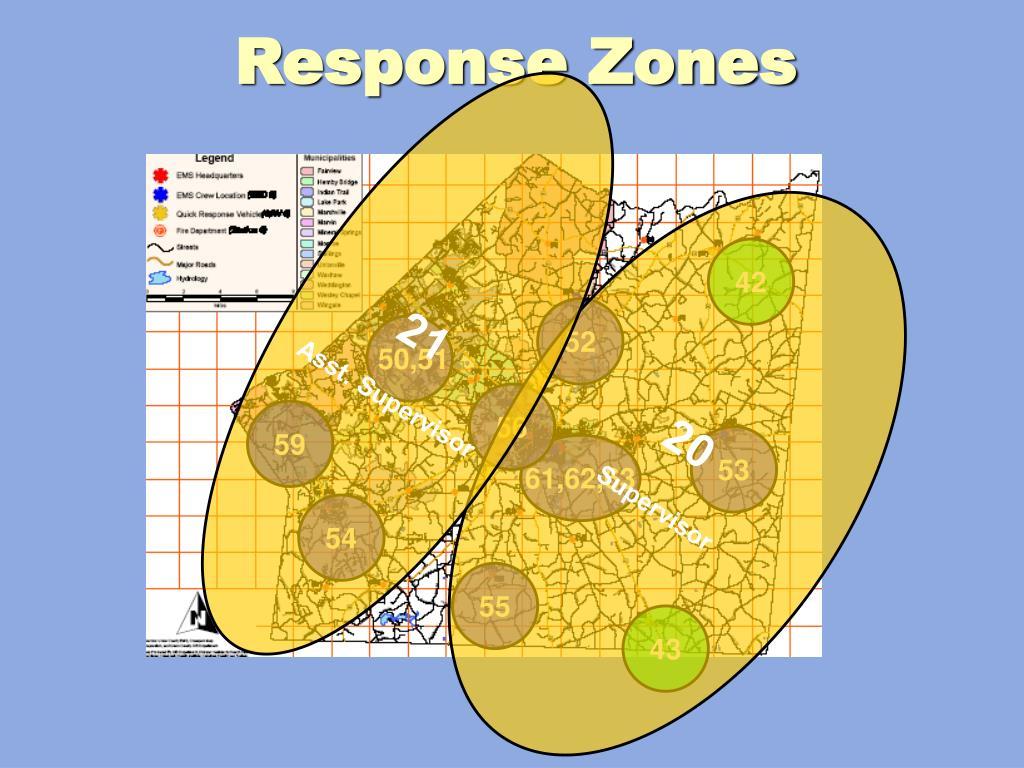 Response Zones