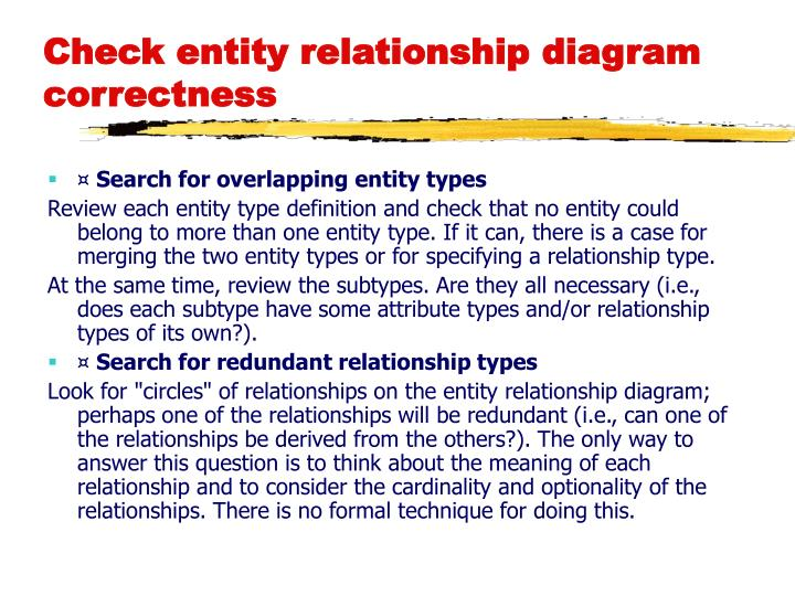 Check entity relationship diagram correctness