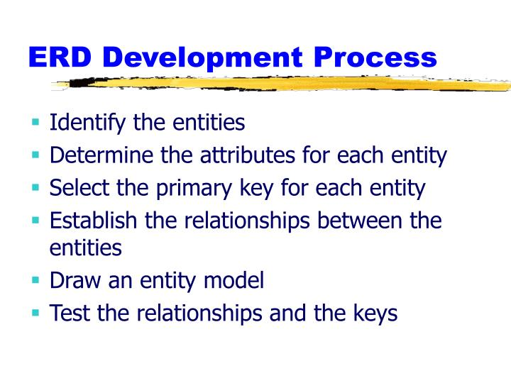 ERD Development Process