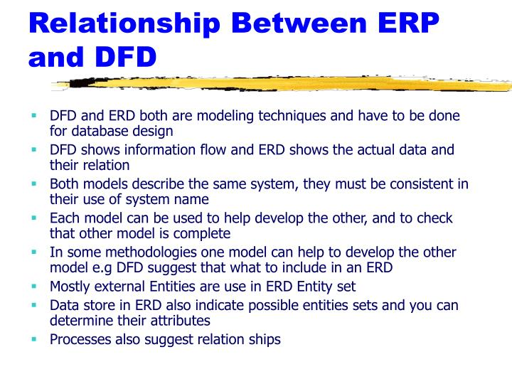 Relationship Between ERP and DFD