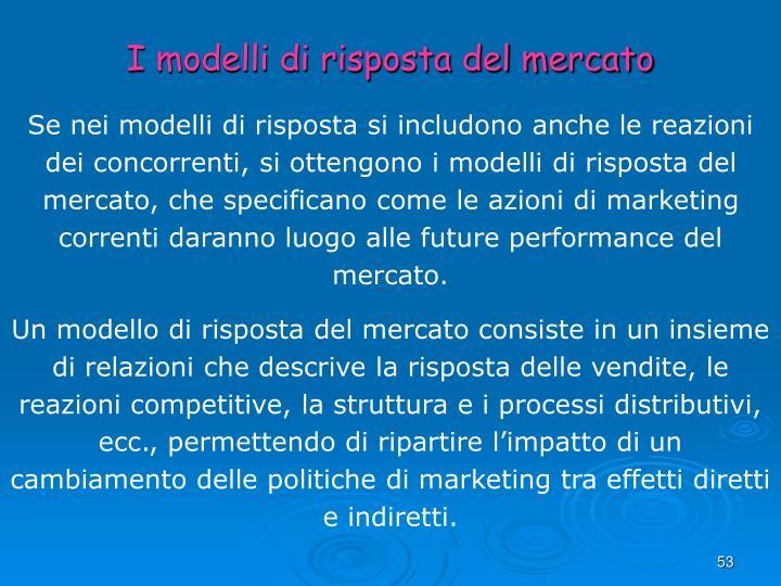 I modelli di risposta del mercato