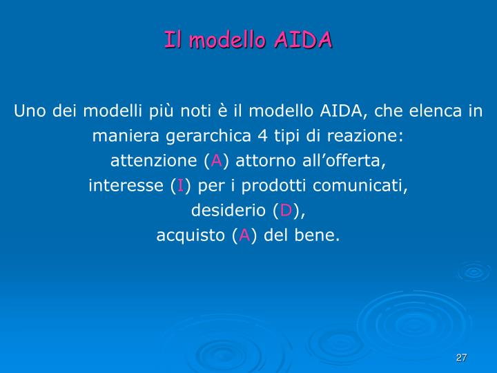 Il modello AIDA