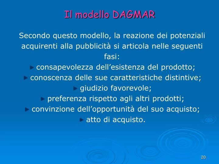 Il modello DAGMAR