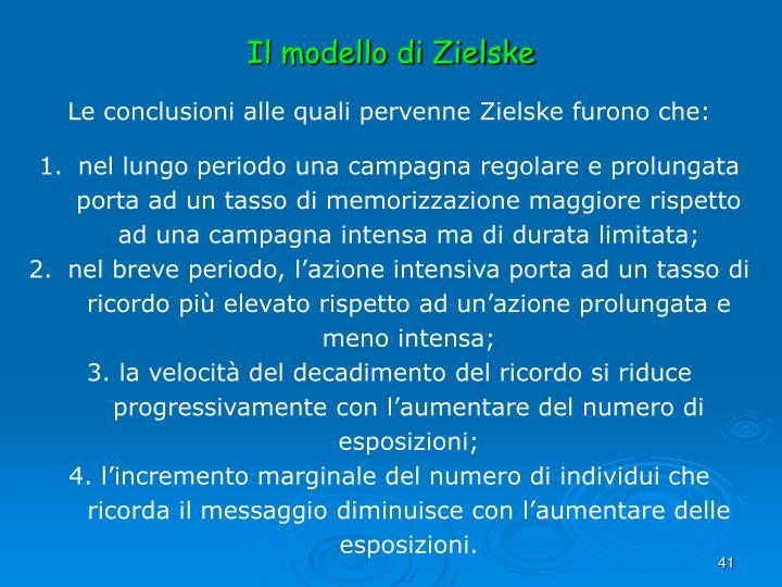 Il modello di Zielske