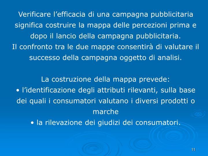 Verificare l'efficacia di una campagna pubblicitaria significa costruire la mappa delle percezioni prima e dopo il lancio della campagna pubblicitaria.