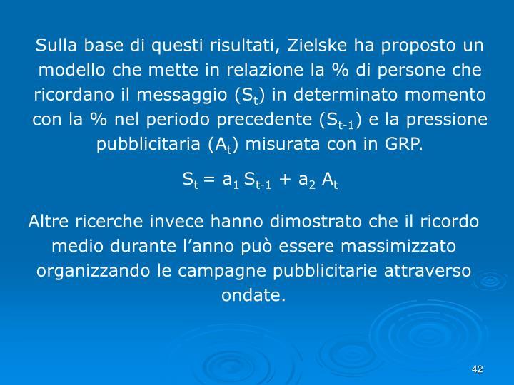 Sulla base di questi risultati, Zielske ha proposto un modello che mette in relazione la % di persone che ricordano il messaggio (S