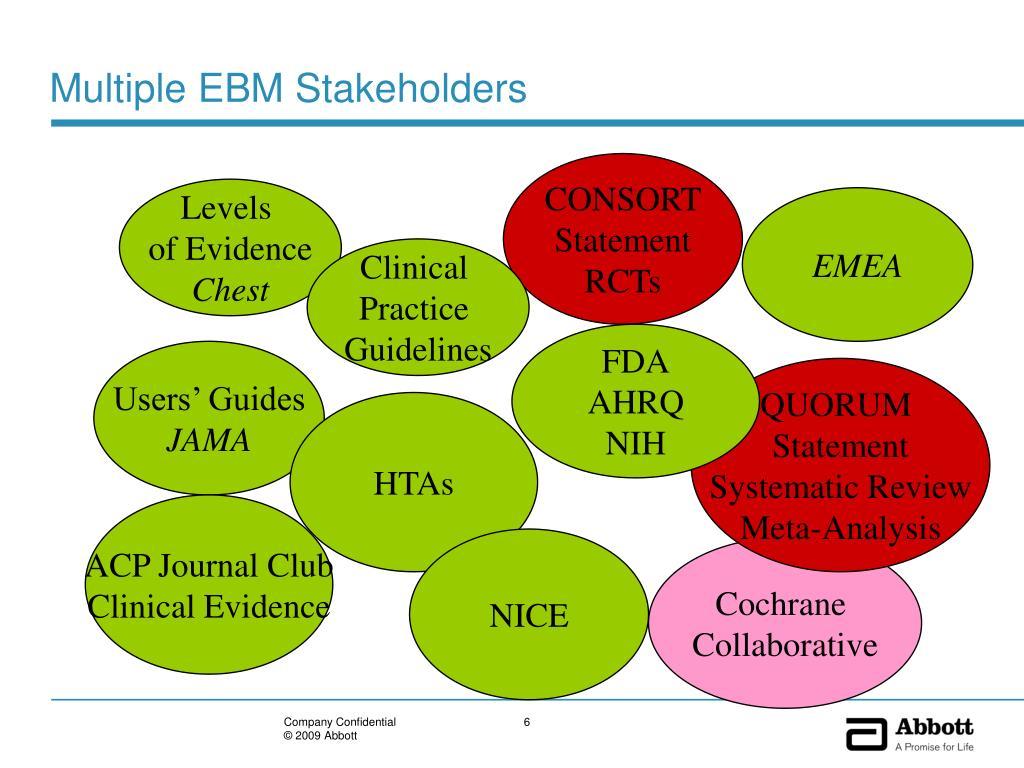 Multiple EBM Stakeholders