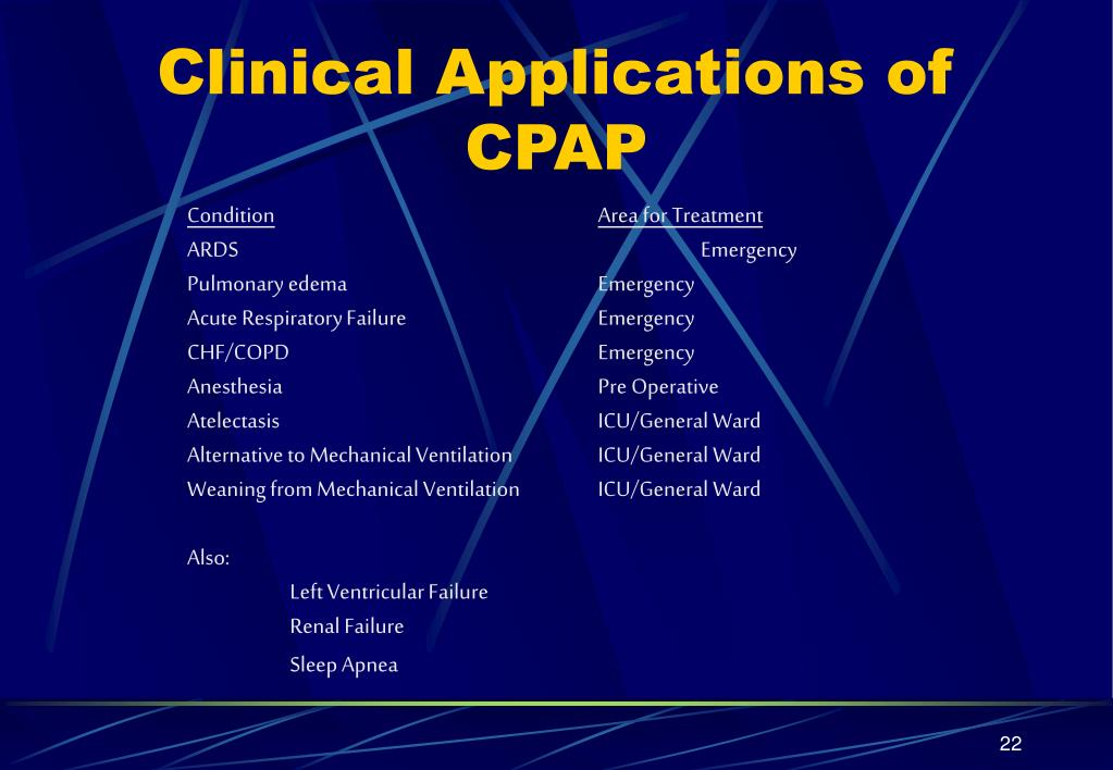 Clinical Applications of CPAP
