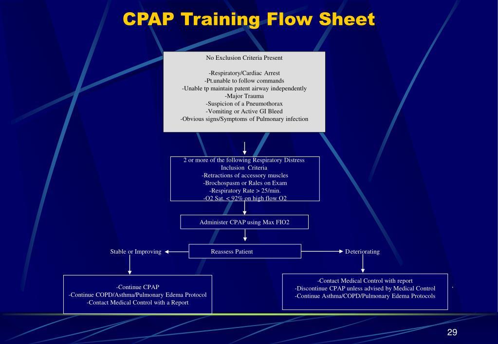 CPAP Training Flow Sheet