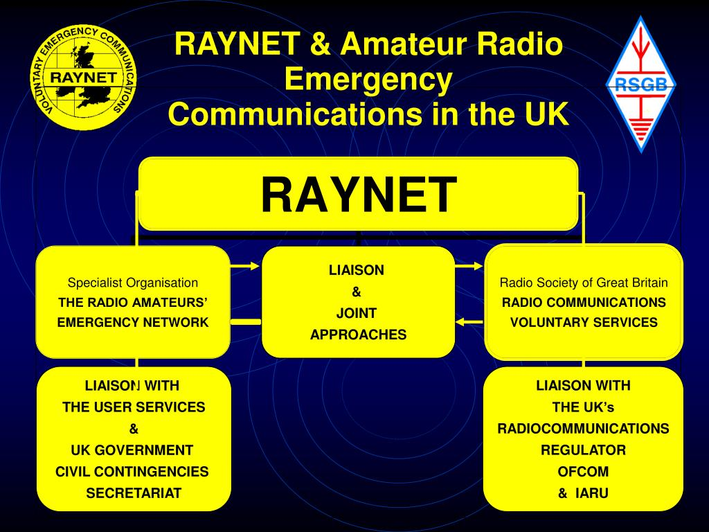 RAYNET & Amateur Radio Emergency Communications in the UK