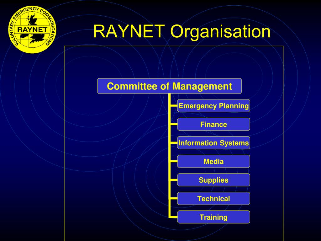 RAYNET Organisation