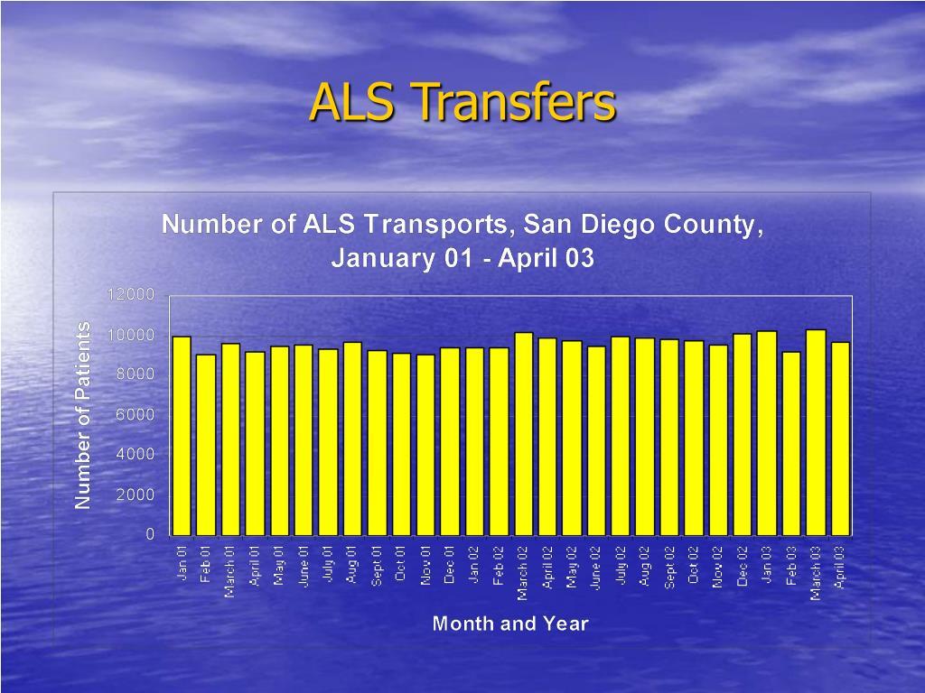 ALS Transfers