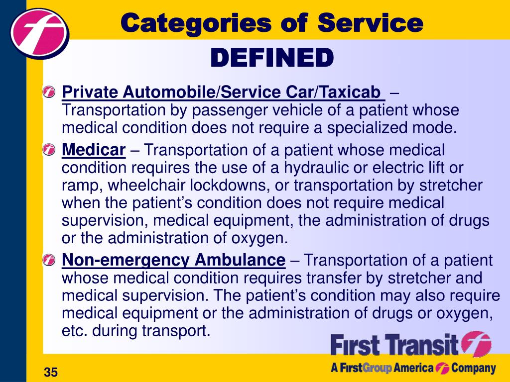 Categories of Service