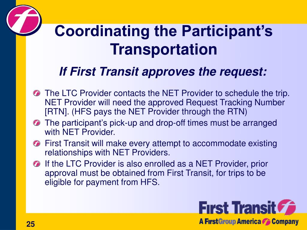 Coordinating the Participant's Transportation