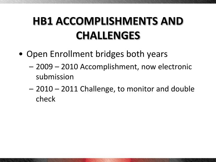 HB1 ACCOMPLISHMENTS AND CHALLENGES