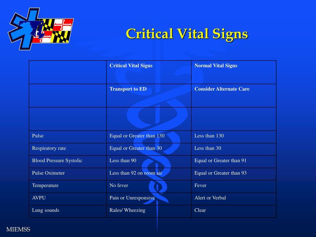 Critical Vital Signs