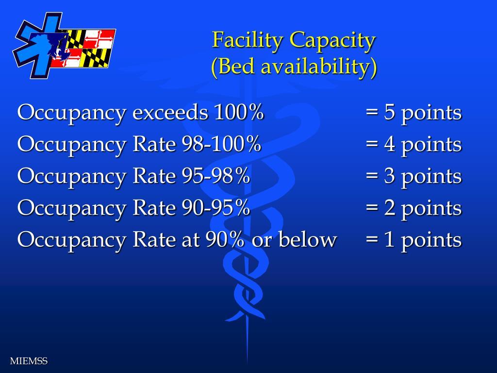 Facility Capacity