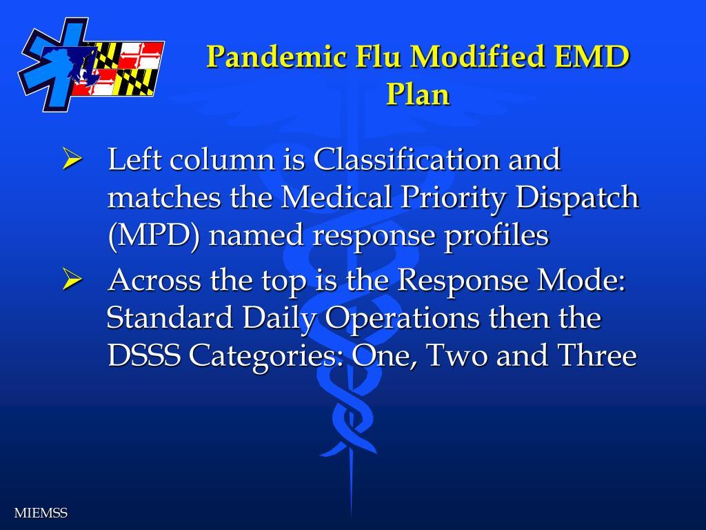 Pandemic Flu Modified EMD Plan