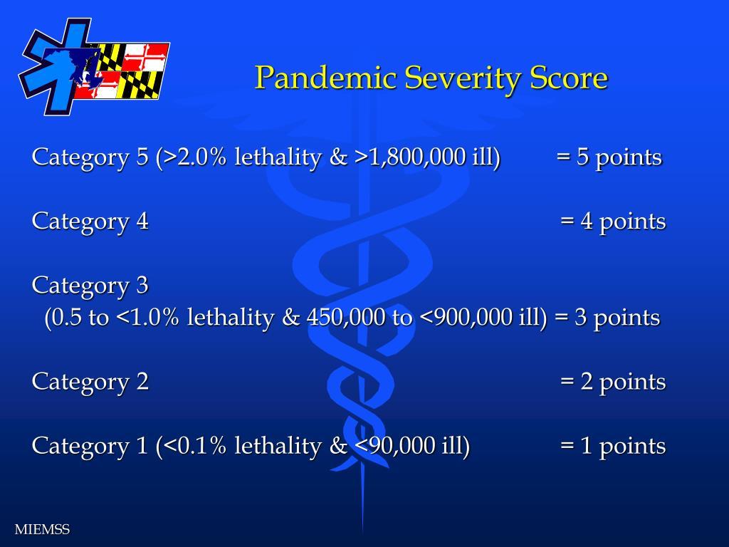 Pandemic Severity Score