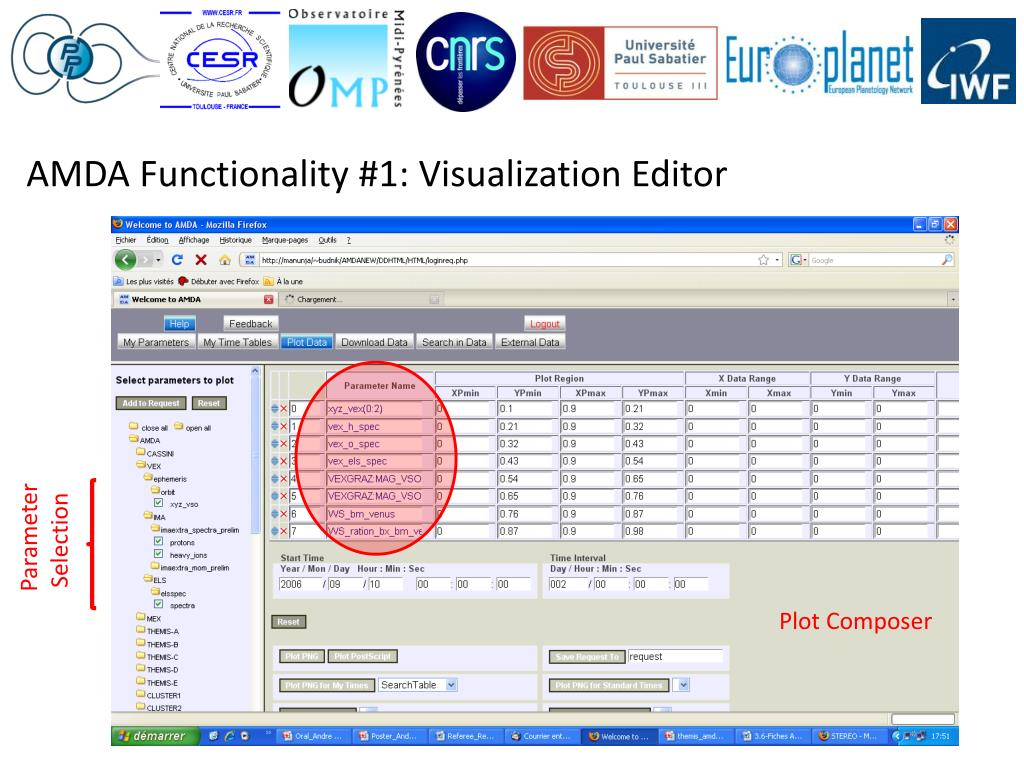AMDA Functionality #1: Visualization Editor